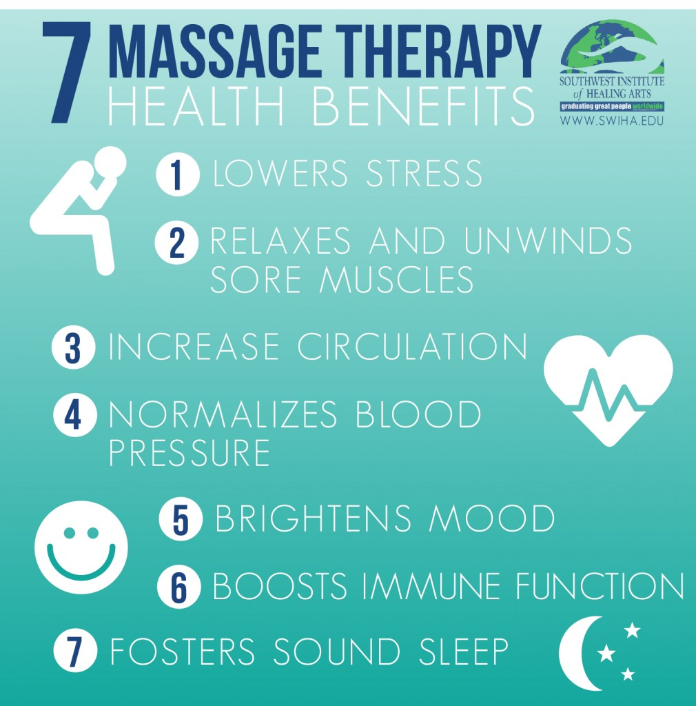 7 Massage Therapy Health Benefits