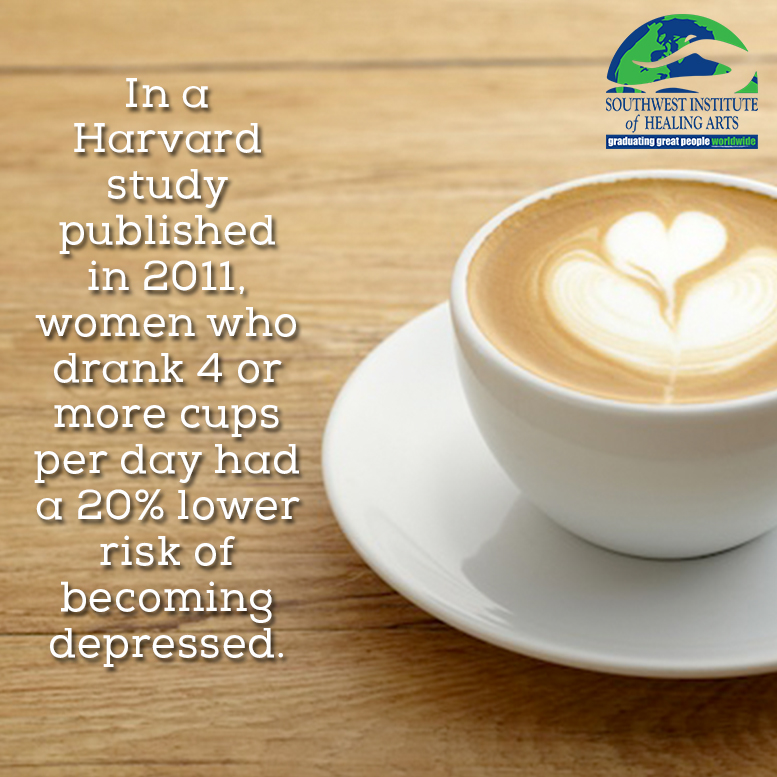Harvard Coffee Study