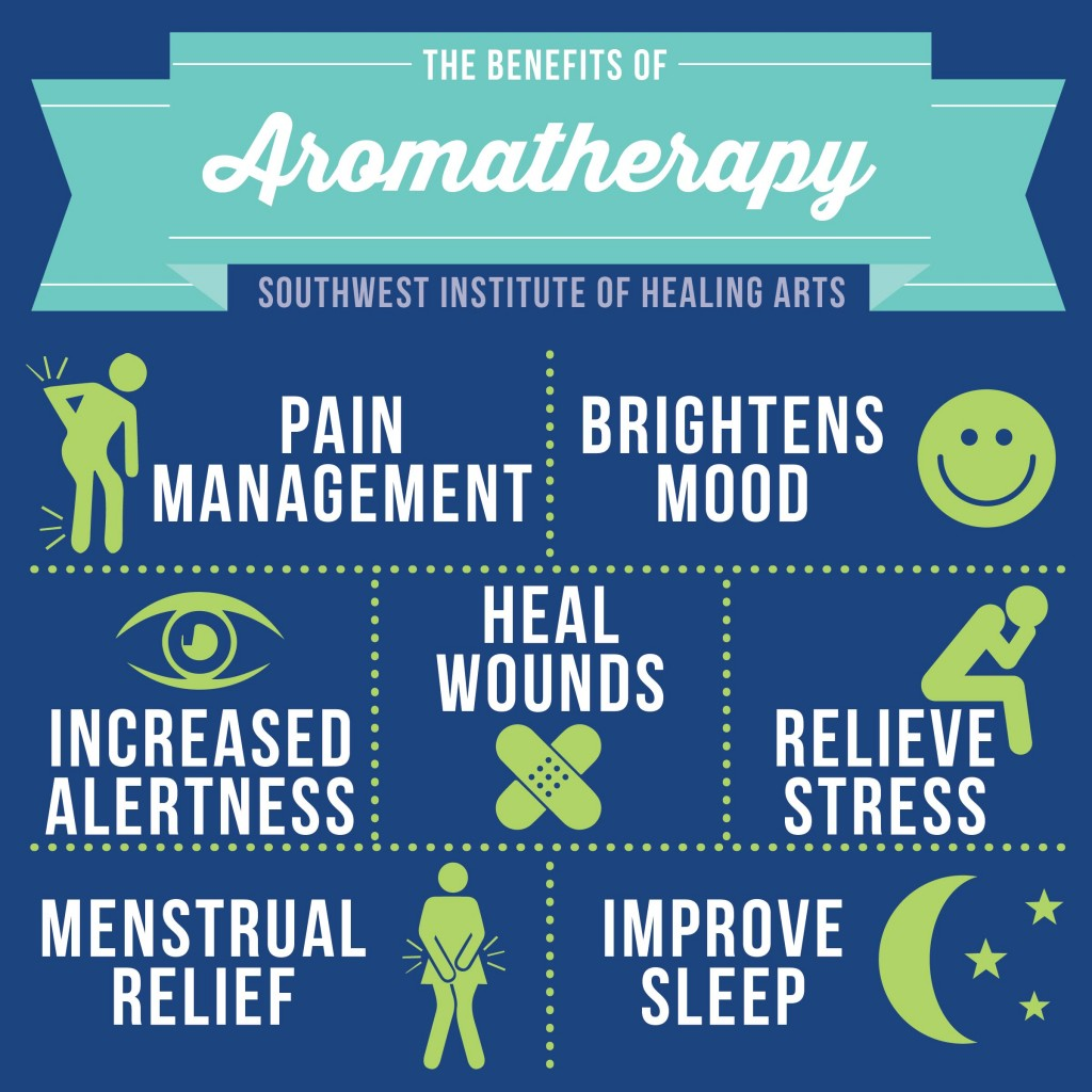 Aromatherapy for Healing Pain